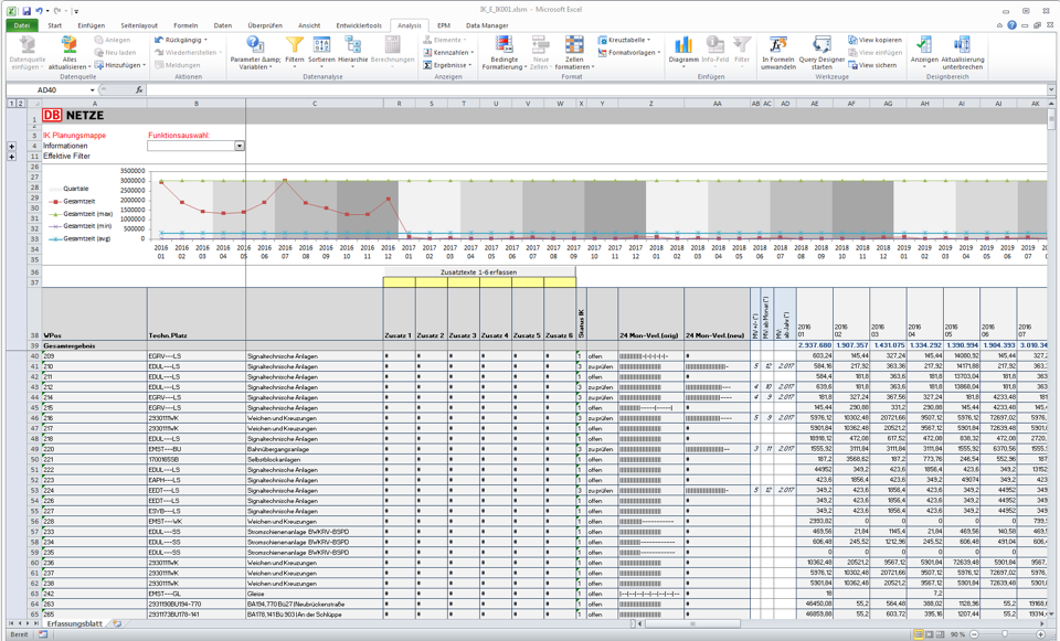 An integrated maintenance planning system for a large